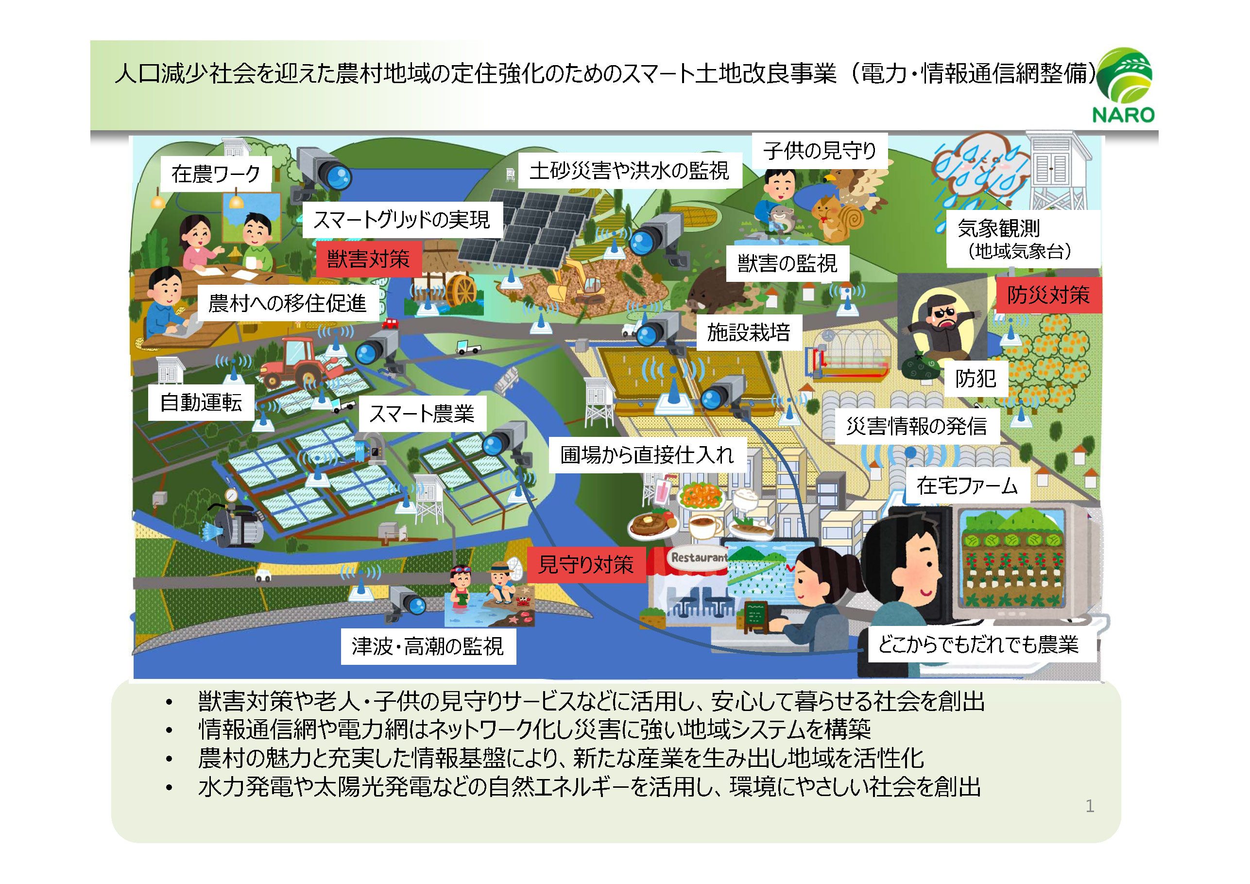 8人口減少社会を迎えた農村地域の定住強化のためのスマート土地改良事業(電力・情報通信網整備)